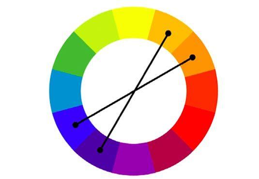 Guia Cores: como usar os diversos esquemas de cores? 9
