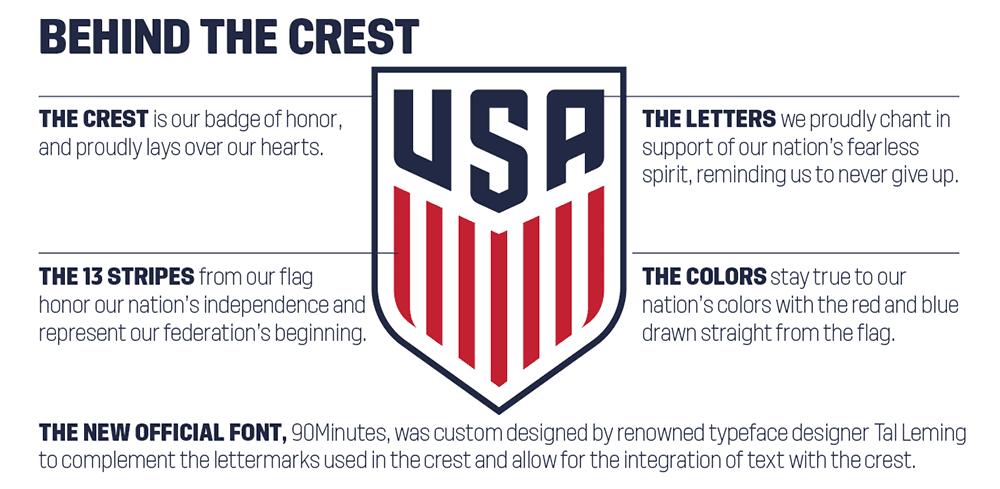 Redesign na Seleção dos Estados Unidos by NIKE! - Temporal Cerebral ... 52abfb124933a