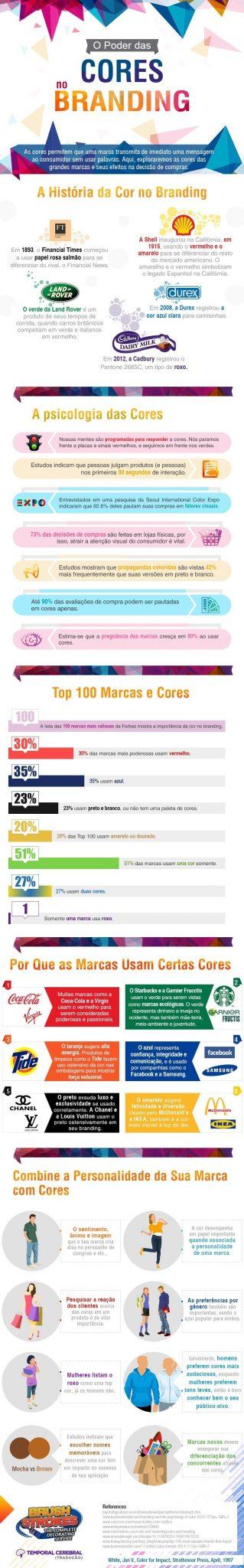 infografico-cores-no-branding