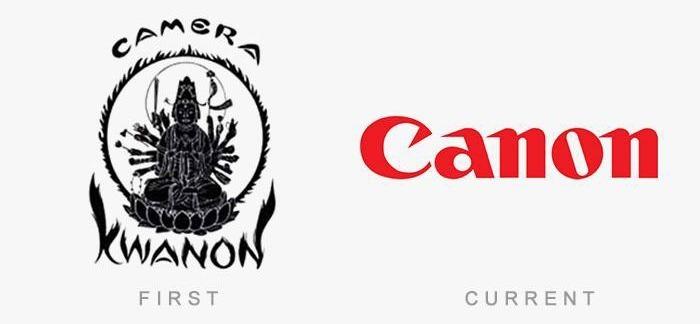 primeiros-logotipos-marcas-famosas-canon