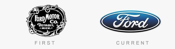 primeiros-logotipos-marcas-famosas-ford
